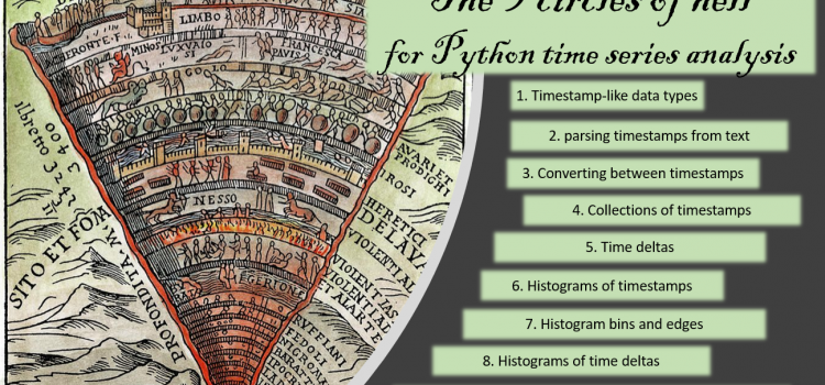 Nine Circles of Hell: time in Python